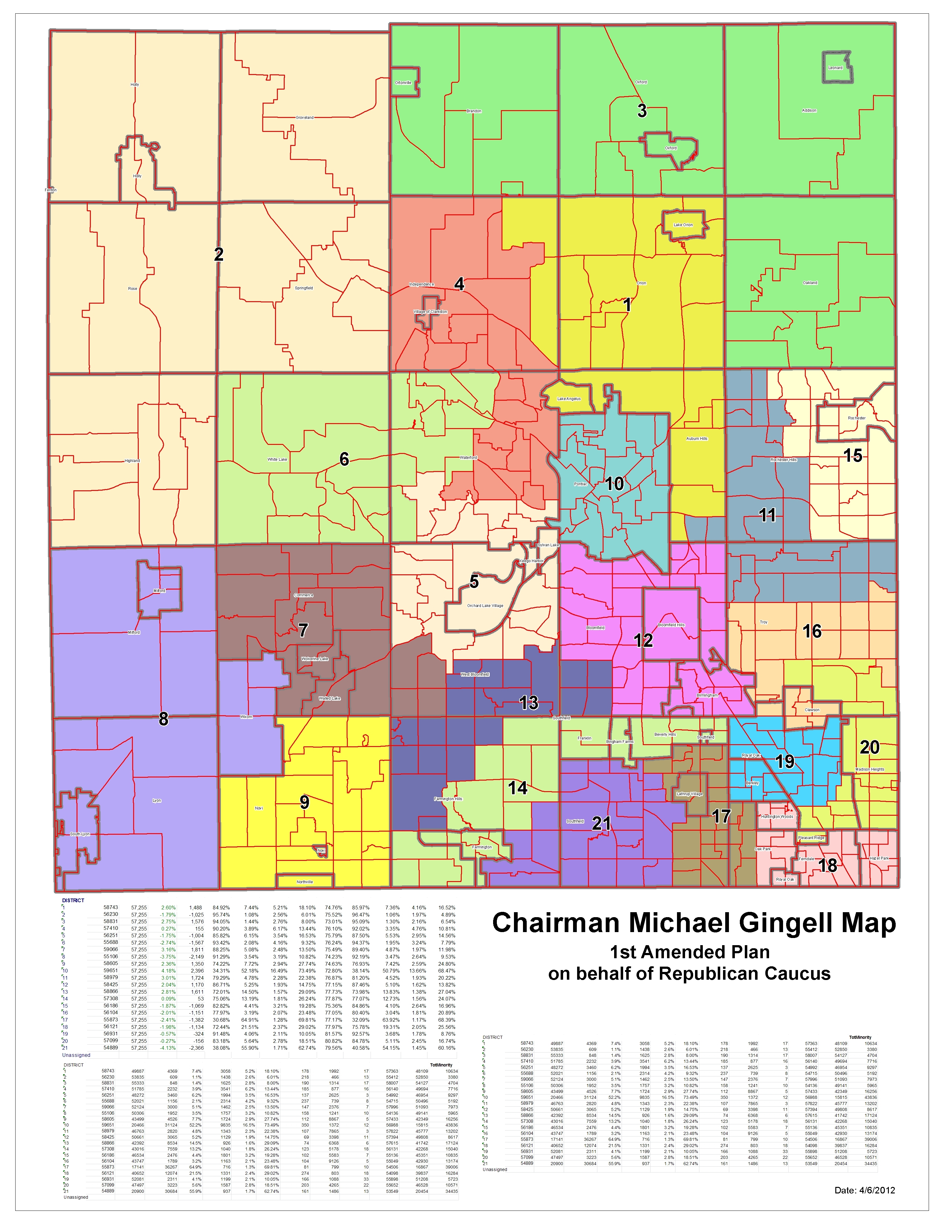 Oakland County Map Tablesportsdirect - County map of michigan with cities