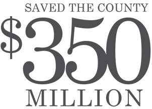 Saved the County $350 Million infographic