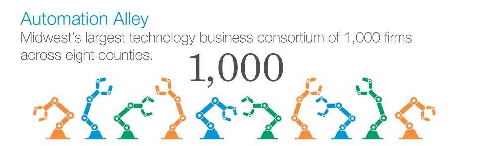 Automation Alley: Midwest's largest technology business consortium of 1,000 firms across eight counties.
