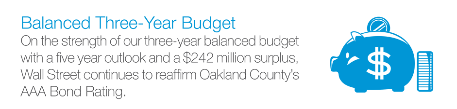 Balanced Three-Year Budget: On the strength of our three-year balanced budget with a five year outlook and a $242 million surplus, Wall Street continues to reaffirm Oakland County's AAA Bond Rating.